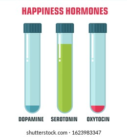 vector science icon emotion and chemistry of hormones. Image happiness emotion hormones. Illustration happiness hormones in flat style
