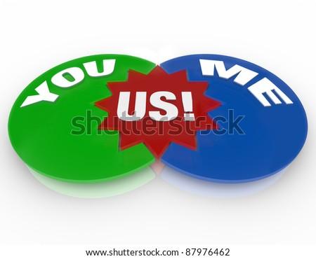 Venn Diagram Circles Marked You Me Stock Illustration 87976462