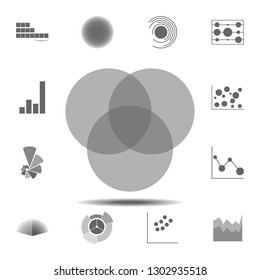 Venn Diagram icon. Simple glyph illustration element of charts and diagrams set icons for UI and UX, website or mobile application