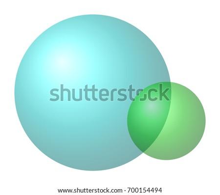 Royalty Free Stock Illustration Of Venn Diagram Sets Different Sizes