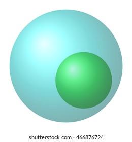 Venn diagram for subsets