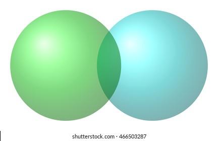 Venn diagram for two sets