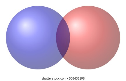 Venn diagram for two sets