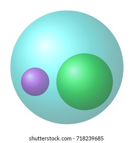 Venn diagram of two small subsets in a larger set