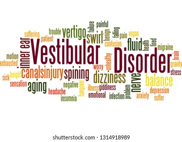 Vestibular disorder word cloud concept on white background.