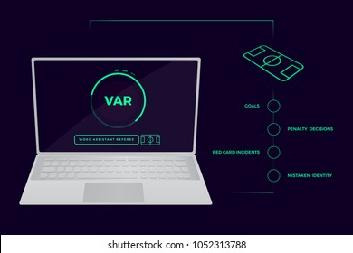 Video assistant Referee system. Var system. When are VARs used