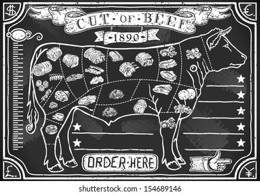 vintage butcher blackboard cut beef 260nw 154689146 royalty free beef cuts diagram stock images, photos & vectors