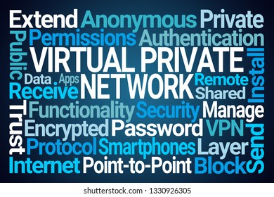 Virtual Private Network Word Cloud on Blue Background