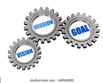 vision, mission, goal - text in 3d silver grey gearwheels, business concept words