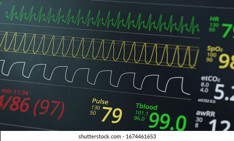 Vital signs of the patient as heart rate, oxygen saturation and respiration. ICU monitor in hospital. Medical display. Heartbeat cardiogram. ECG or EKG screen. Depth of field effect. 3D Render Concept