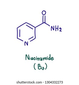 Vitamin B3 is a vitamin that includes three forms: nicotinamide (niacinamide), niacin (nicotinic acid), and nicotinamide riboside. All three forms of vitamin B3 are converted within the body.