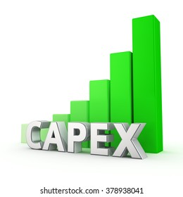 The volume of CAPEX is growing rapidly. Word CAPEX against the green rising graph. 3D illustration concept