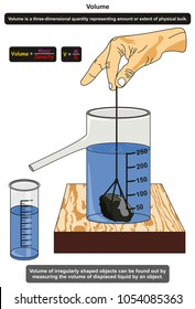 Volume in Physics infographic diagram showing an experiment of an measuring irregularly shaped object by measuring the volume of displaced liquid for science education