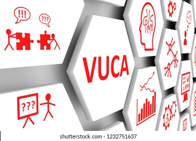 VUCA concept cell background 3d illustration