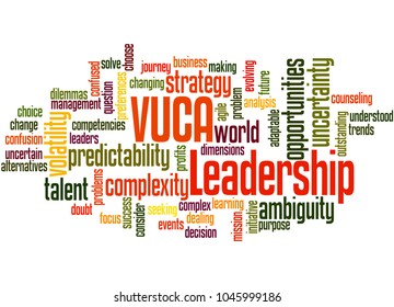 VUCA leadership word cloud concept on white background. VUCA is an acronym used to describe or reflect on the volatility, uncertainty, complexity and ambiguity of general conditions and situation.
