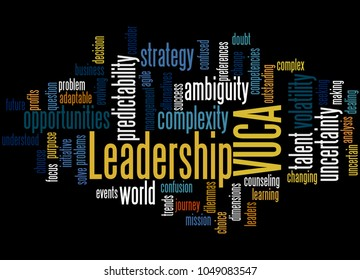 VUCA leadership word cloud concept on black background. VUCA is an acronym used to describe or reflect on the volatility, uncertainty, complexity and ambiguity of general conditions and situation.