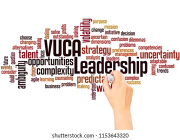 VUCA leadership word cloud and hand writing concept on white background. VUCA is an acronym used to describe or reflect on the volatility, uncertainty, complexity and ambiguity.