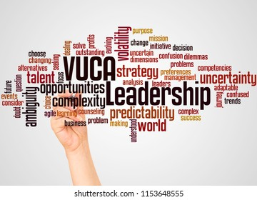 VUCA leadership word cloud and hand with marker concept on gradient background. VUCA is an acronym used to describe or reflect on the volatility, uncertainty, complexity and ambiguity.