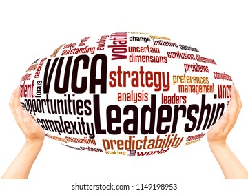 VUCA leadership word cloud sphere concept on white background. VUCA is an acronym used to describe or reflect on the volatility, uncertainty, complexity and ambiguity of general conditions.