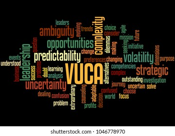 VUCA word cloud concept on black background. VUCA is an acronym used to describe or reflect on the volatility, uncertainty, complexity and ambiguity of general conditions and situation