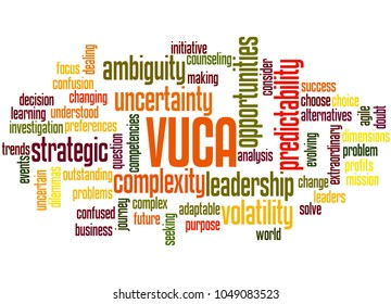 VUCA word cloud concept on white background. VUCA is an acronym used to describe or reflect on the volatility, uncertainty, complexity and ambiguity of general conditions and situation