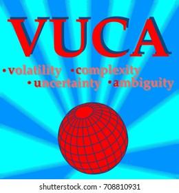 Vuca World Concept