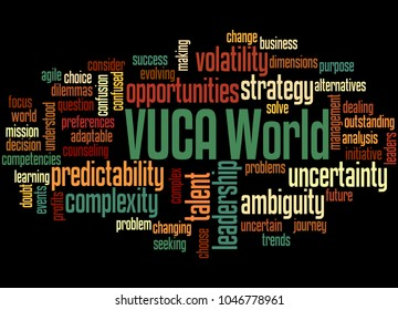 VUCA world word cloud concept on black background. VUCA is an acronym used to describe or reflect on the volatility, uncertainty, complexity and ambiguity of general conditions and situation.