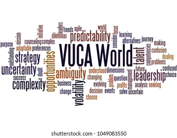VUCA world word cloud concept on white background. VUCA is an acronym used to describe or reflect on the volatility, uncertainty, complexity and ambiguity of general conditions and situation.