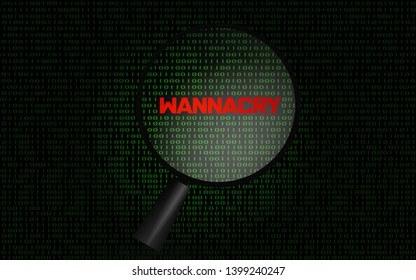 Wannacry word with magnifying glass, 3D rendering