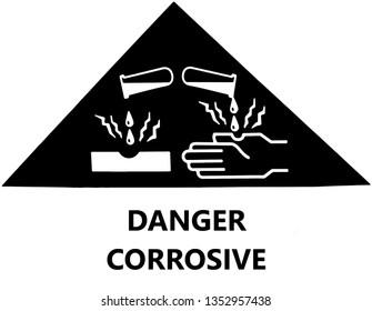 Warning sign, corrosive chemical  substances.