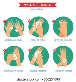 Washing hands properly  infographic elements tips in flat round solid green icons  arrangement abstract isolated  illustration