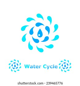 Water cycle concept illustration on white background, 2d, raster
