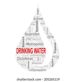 Water drop - Word cloud with micropollutants / trace substances