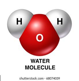 water molecule chart science symbol oxygen hydrogen h2o