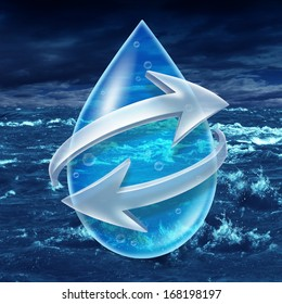 Water sanitation and recycling H2o concept with a water droplet encircled with two arrows on an ocean or body of water with waves as a metaphor for clean purified drinking without contamination.