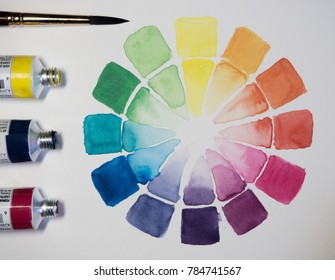 Watercolor color wheel with bright primary, secondary, and tertiary colors from three primary color swatches. Color theory & beginner art lessons.