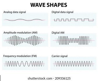 Amplitude Modulation Images, Stock Photos & Vectors