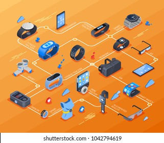 Wearable technology isometric flowchart with fitness trackers, health devices, augmented reality glasses on orange background  illustration