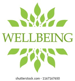 Wellbeing concept image with text and green leaves symbols.