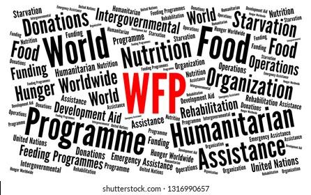 WFP, world food programme word cloud