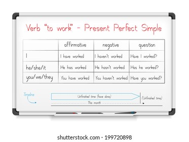 """White board. English grammar - verb """"to work"""" in Present Perfect Simple Tense"""