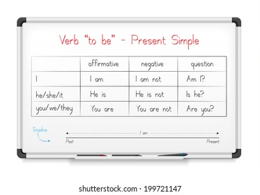 """White board. English grammar - verb """"to be"""" in Present Simple Tense"""