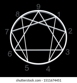 White Enneagram - Numbers 1 to 9 and Black Background 3D Rendering