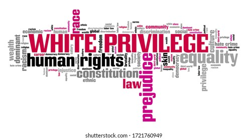 White privilege concept. Human rights issues word cloud.