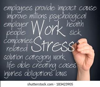 Wok stress word cloud handwritten