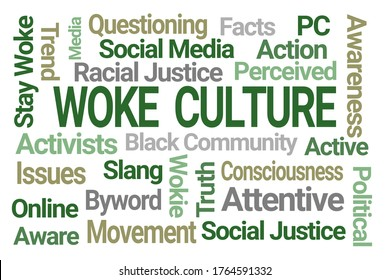 Woke Culture Word Cloud on White Background