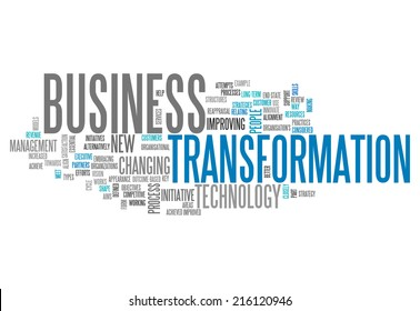 Word Cloud with Business Transformation related tags