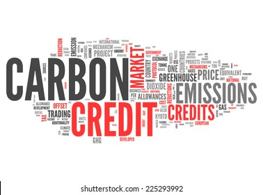 Word Cloud with Carbon Credit related tags