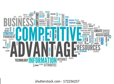 Word Cloud with Competitive Advantage related tags