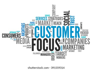 Word Cloud with Customer Focus related tags